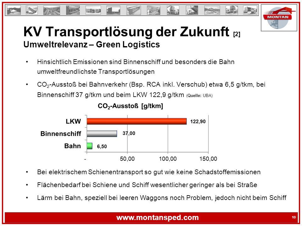KV Transportlösung der Zukunft [2] Umweltrelevanz – Green Logistics